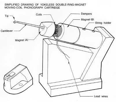 turntable cartridge wiring diagram turntable image osage audio products llc on turntable cartridge wiring diagram